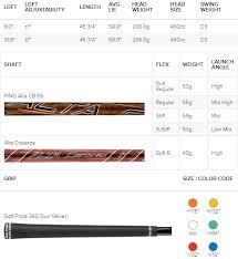 Ping G400 Max Driver 10 5 Degrees Ping Alta Cb 55 Soft Reg Graphite Shaft Ebay