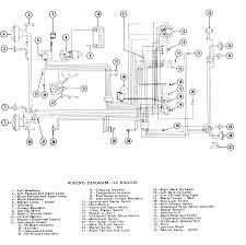 1994 ford ranger headlight switch wiring diagram 1970 with 1994 ford f150 radio wiring diagram at 1994 Ford Wiring Diagram