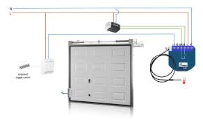 z wave garage doorQubino ZWave Garage Door opener  Duppeditten