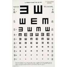 Eye Chart Actual Size Pin On Physician Supplies