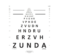Eye Chart Vision Test Online 39 Actual Test Your Vision Eye Chart