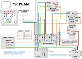 wiring diagram for underfloor heating mats wiring library Boiler Heating System Electrical Diagram at S Plan Heating System Wiring Diagram