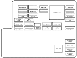 saturn fuse box diagram wiring diagrams online