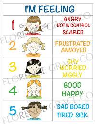 Feelings Chart For Kids Feelings Chart Zones Of Regulation Chart Kids Self Reg Sheet Feelings Chart For Kids