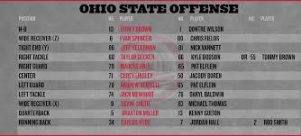 Ohio State Football Purdue Depth Chart Land Grant Holy Land