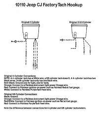 painless wiring harness diagram facbooik com Cj7 Painless Wiring Harness cj7 painless wiring harness diagram wiring diagram cj7 painless wiring harness diagram