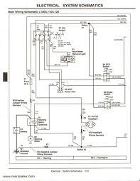 john deere 318 ignition switch wiring diagram refrence john deere john deere wiring diagram