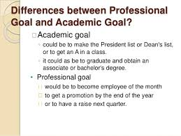 Professional Goals List Proffesional Growth And Development