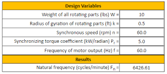 preview natural frequency of electric motor calculator