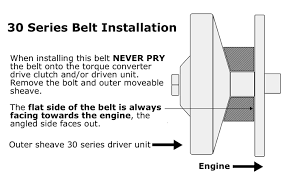 Series 30 Drive Belt 203589 5959 729