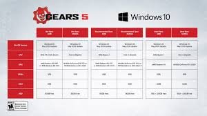 Gears 5 Gears 5 On Pc