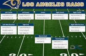 La Rams Te Depth Chart Los Angeles Rams Depth Chart 2016 Rams Depth Chart
