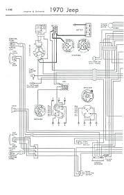 72 jeep cj5 wiring diagram diagram base 78 Jeep Wiring Diagram Jeep CJ3B Wiring-Diagram