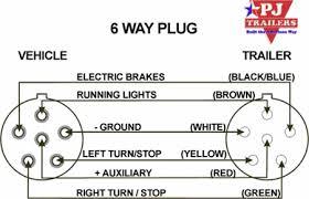 trailer wiring diagrams 7 Wire Trailer Wiring Schematic 7 Wire Trailer Wiring Schematic #33 semi trailer 7 wire wiring schematic