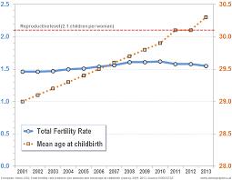 Demographics Home Page
