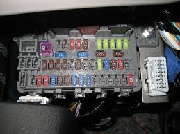 2015 honda fit fuse box diagram 2015 image wiring 2015 honda fuse diagram 2015 auto wiring diagram schematic on 2015 honda fit fuse box diagram