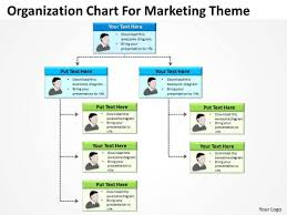 Organization Chart Template Ppt Organization Chart For Marketing Theme Ppt Business Plan