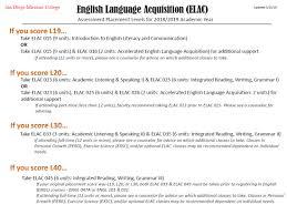 Elac English Language Acquisition San Diego Miramar College