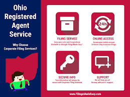 Ohio Registered Agent Service. Some vector elements provided by  www.vecteezy.com. | Registered agent, Corporate, Online accounting