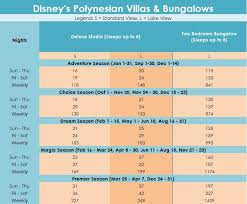Polynesian Point Chart 2019 Dvc Point Chart Sell My Timeshare Now