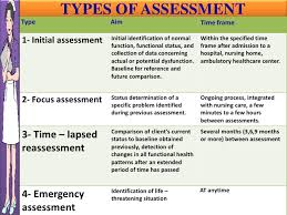topic essay sample muet speaking test