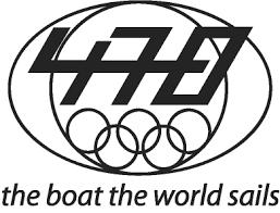 1999 Junior European Rostock - Official results