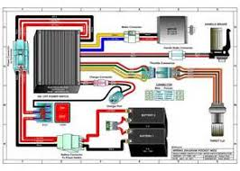 similiar taotao ata 125 wiring diagram keywords suzuki king quad 300 wiring diagram on taotao ata 125 wiring diagram