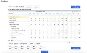 Online Budgeting How To Create A Budget And Forecast In Quickbooks Online