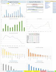 Data Decision Making Behavior Incident Report System