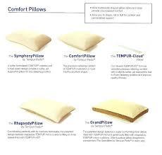 Tempur Pedic Pillow Related Post Tempur Pedic Pillow Nongzico