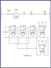 safety relay wiring safety image wiring diagram safety circuit control system design failsafe relay on safety relay wiring