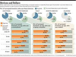 retirement goal planning system the best online tools for retirement planning and living wsj
