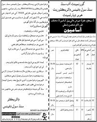 New Jobs Home Department Govt Of Sindh New Jobs 2019 Jobs24pk Com