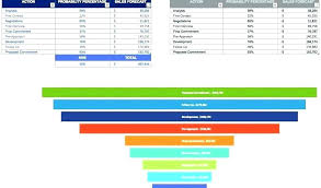 Free Sales Funnel Template That Works Download Excel Pipeline