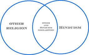 Venn Diagram For Osmosis And Diffusion Similarities Between Christianity And Judaism Venn Diagram