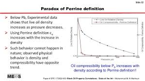 compressibility definition. definition of co below pb; 12. compressibility