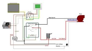 installed new fan center on furnace works but not right the normaly closed circuit usually feeds the fan limit as shown in this example