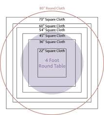 amazing best 25 round table sizes ideas on regarding in 60 inch tablecloth design 18