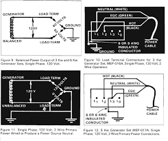 how to wire a mep002a or mep003a diesel generator green mountain figures 9 10 11 12 wiring military generators