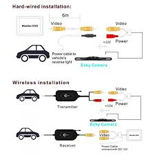 esky reverse camera wiring diagram esky reverse camera wiring amazon com esky wireless color video transmitter and receiver for esky reverse camera wiring diagram