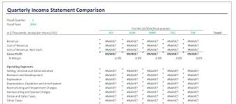 Sample Income Statement Adorable Yearly Income Statement Template Asset Statement Template Together