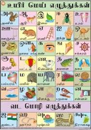 Tamil Vowels And Consonants Chart Tamil Alphabet Chart Alphabet Charts Alphabet Worksheets