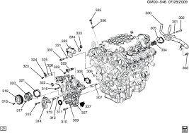 2011 gmc acadia engine diagram wiring diagrams favorites 2008 gmc acadia engine diagram moreover dodge stratus 2 4 timing 2008 gmc acadia engine diagram