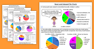 Read And Interpret Pie Charts Homework Extension Year 6