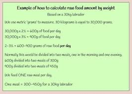 Dog Food Chart By Weight Diet Nutrition And Weight Kodalihart Labradors