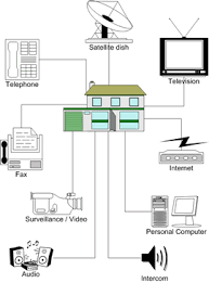 wiring a house for internet the wiring diagram new home wiring internet new wiring diagrams for car or truck house