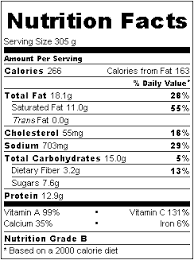 high in phosphorus nutrition facts