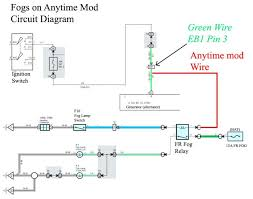 saturn ion headlight wiring diagram wiring diagram for light switch \u2022 saturn sl2 headlight wiring diagram 2008 saturn vue headlight wiring diagram saturn wiring diagrams rh w justdesktopwallpapers com 2006 saturn ion