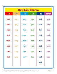 Printable Cvc Word List Short A