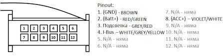 bmw e39 iris mid retrofit cable diy boyanmilushev mid iris wiring pinout en